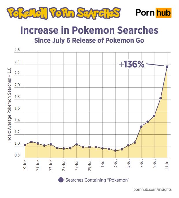 Porn search all