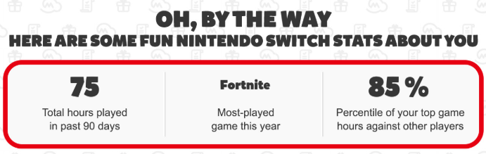Nintendos Latest Newsletter Contains Stats Based On Your